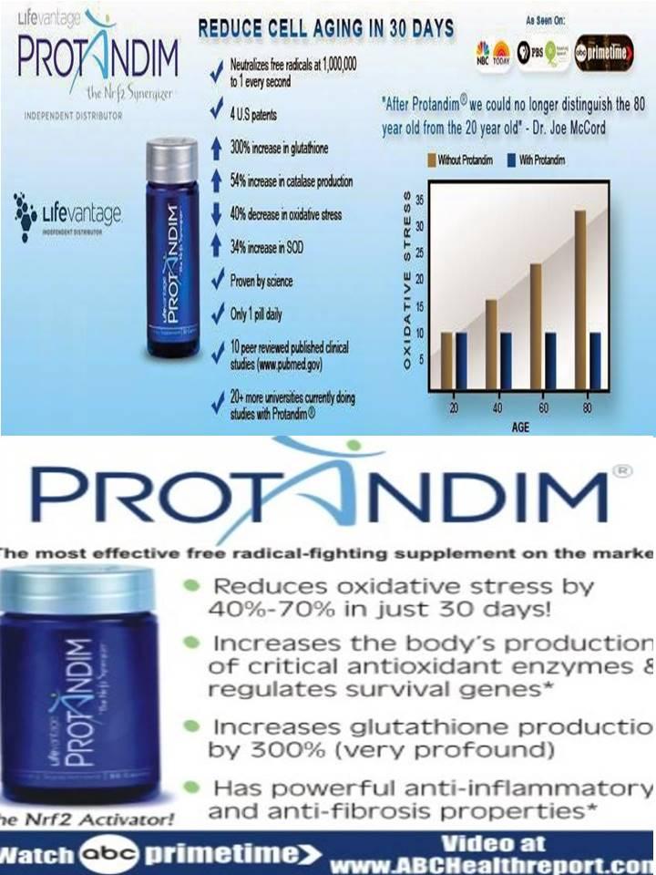Reduces Oxidative Stress